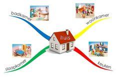 Mindmappen met kleutersMindmaps Family Crafts, First Grade, Kindergarten, Preschool, Teaching, Building, Kids, Inspiration, Body Language