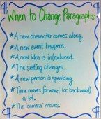 When to Change Paragraphs...Anchor Chart