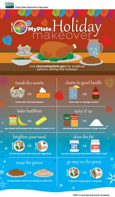 "Let #MyPlate help you make your #holiday a healthy one with the #infographic- ""MyPlate Holiday Makeover."""