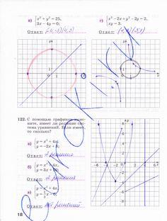Страница 18 - Алгебра 9 класс рабочая тетрадь Минаева, Рослова. Часть 2