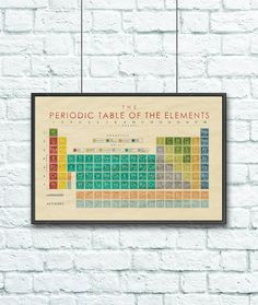 Educators, make your classroom come alive with appealing visuals and interactive posters!    Enjoy this vintage inspired Periodic Table of the