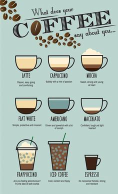 The simplest way to incresase your idea of coffee drinks Coffee Menu, Coffee Tasting, Coffee Type, Espresso Coffee, Coffee Drinks, Coffee Shop, Coffee Chart, Café Chocolate, Coffee Guide