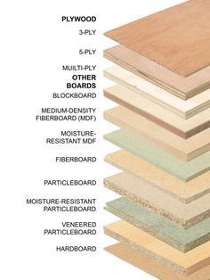 All About the Different Types of Plywood & DIY Carpentry & Woodworking & Crown M& All About the Different Types of Plywood & DIY Carpentry & Woodworking & Crown Molding, Beadboard, Framing, Tools & DIY The post All About the Different Types of Plywood Do It Yourself Furniture, Do It Yourself Home, Woodworking Techniques, Woodworking Projects, Woodworking Basics, Woodworking Bench, Unique Woodworking, Youtube Woodworking, Woodworking Classes