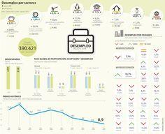 En el mes de agosto hubo más trabajo para industriales y agentes inmobiliarios | La República