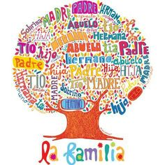 La familia - beautiful graphic for teaching family words