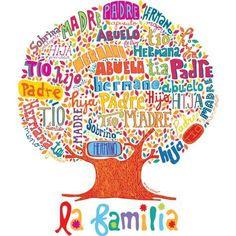 La familia - beautiful graphic for teaching family words