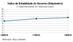 #TiraOBicoDoPreSal  EUA esta´cada vez mais agressivo como o golpe no Brasil.  Nós defensores do petróleo , da Petrobras, e do Brasil, sejamos sóbrios, vencedores!
