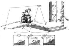 Illustration des pentes pour fauteuils roulants