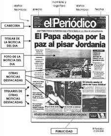 Descripcion de un peridodico. Partes de una portada y una noticia.