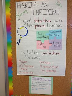 Anchor Chart:  Inferential Thinking by Mary-Kay G, via Flickr