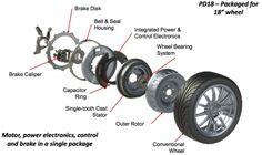 Protean In-Wheel Motor