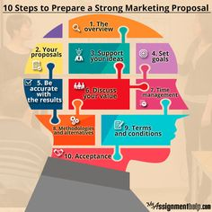 Visit MyAssignmenthelp.com, if you need Marketing Dissertation Writing Services in UK. They are the most preferred marketing dissertation help provider that is capable and competent to write impeccable dissertations in any marketing topics. They also have a separate specialized team which handles the 24-hour marketing dissertation services. @ https://myassignmenthelp.com/dissertation/marketing-dissertation.html