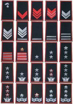 Gradi dei carabinieri