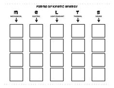 Types of Energy Card Game Formative Assessment Activity