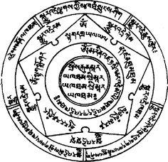 19 Пять связываний Tibetan Mandala, Color Blocking, Colour Block, Buddhism, Mantra, Personalized Items, Women's Fashion, Fashion Women