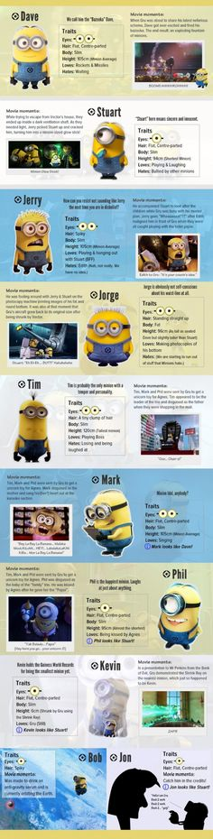 A Who's Who of the Minions.gosh I love minions.I wish I had minions.seriously someone give me minions! Humor Minion, Minions Quotes, Funny Minion, Minions Love, My Minion, Minion Names, Minion Stuff, Minions Minions, Purple Minions