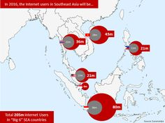 Internet population potential in Southeast Asia