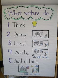 Writing anchor chart for the beginning of the year...good way to show K teachers how they can incorporate writing in Daily 5