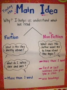 Main Idea, Main Topic, Main Focus anchor chart                                                                                                                                                                                 More