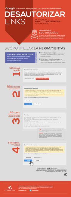 Desautorizar links #Infografía