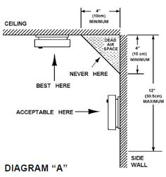 ground fault outlet wiring diagram with 572238696385189660 on Wiring Diagram For Gfci likewise Ground Fault Circuit Interrupter Wiring Diagram additionally 3 Phase 4 Wire Service Entrance Diagram additionally Wiring Diagram Ground Fault Receptacle as well Electrical Ground Wire For Breaker Box.