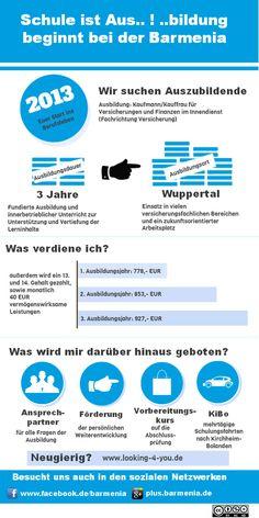 [Infografik] Ausbildung bei den Barmenia Versicherungen - Kauffrau oder Kaufmann für Versicherungen und Finanzen