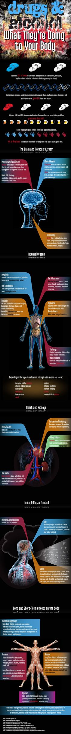 Drugs And Alcohol - What They Are Doing To Your Body. - Infographic