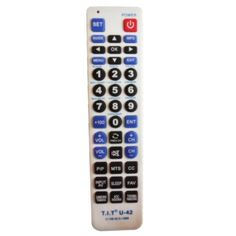 ...remote to a samsung television The remote is a small RCA remote and I can't get it to work. Hi Ideally I need you to clarify a few details on Code for tv samsung Hello Five digit universal remote codes for Samsung tV with RCA RCRN 04GR remote control are: 10702, 10178, 11060, 12051 OK.
