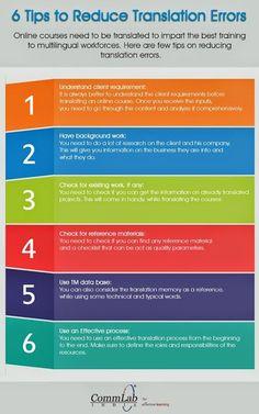 6 tips to reduce #translation errors   via @leonhuntersl