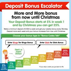 More and More bonus from now until Christmas Your Deposit Bonus starts at in week 1 and by Christmas you can get a minimum deposit of a week and get your weekly bonus every Monday. Bingo Games, Casino Games, You Got This, How To Make, Christmas, Yule, Xmas, Christmas Movies, Noel