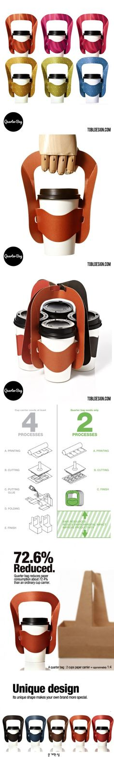 Quarter Bag 에너지절약 커피 캐리어