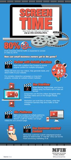 Infographic: 4 Video Marketing Tips for Small Business Owners | NFIB