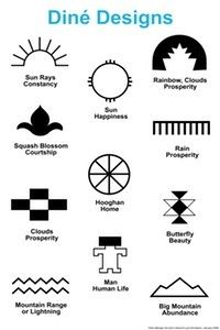 Navajo Symbols And Meanings Native American Designs The