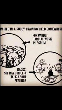 Rugby world rankings Rugby Memes, Rugby Funny, Rugby Quotes, Rugby Gear, Richie Mccaw, Rugby Training, International Rugby, Senior Day, Paintball Gear
