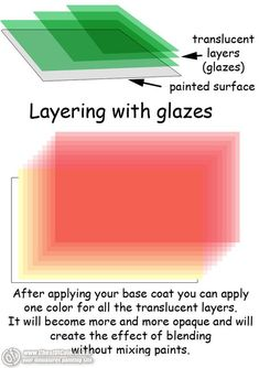 Glazing 101 - an entire page of EXTREMELY helpful info on glazing, and how to layer colored glazes etc...