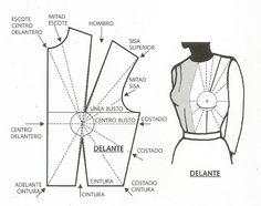 Curso de patrones base y moda: Posicion de las pinzas en el busto