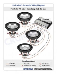 Crutchfield Car Stereo Subwoofer Wiring Diagram : pioneer stereo wiring diagram cars trucks pinterest ~ A.2002-acura-tl-radio.info Haus und Dekorationen