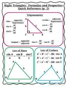 Right Triangles and Trigonometry Graphic Organizer/Reference Sheets FREEBIE! : Geometry Right Triangles and Trigonometry Quick Reference Sheets Maths 3e, Gcse Math, Maths Algebra, Math Fractions, Math Teacher, Math Classroom, Teaching Math, Right Triangle, Math Poster