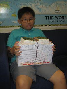 Earthquake Model.JPG (Autumn)