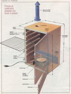 Comment fabriquer un fumoir - Expolore the best and the special ideas about Homemade smoker Diy Smoker, Homemade Smoker, Bbq Pitmasters, Rocket Stoves, Smokehouse, Aquaponics System, Outdoor Cooking, Planer, Building