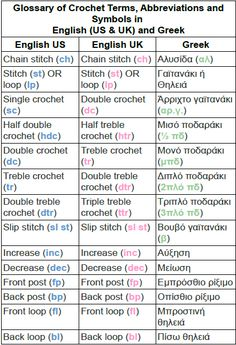 Glossary of Crochet Terms, Abbreviations and Symbols in English (US & UK) and Greek ❥ 4U // hf