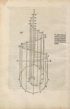 Albrecht Dürer, A plate from the Four Books on Measurement, 1525