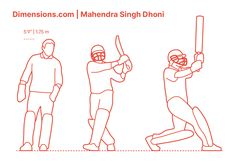 India's Mahendra Singh Dhoni should be your best bet if you seek cricket captains with several accomplishments and trophies. Mahendra Singh Dhoni once captained Indian in a reduced capacity in Test cricket, winning the 2007 International Cricket Council (ICC) World Twenty20, two Asia Cups, ICC Cricket World Cup in 2011, and ICC Championship Trophy in 2013 and being the best wicket-keeper batsman. Downloads online #sports #cricket