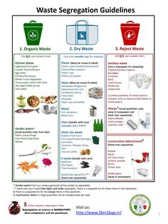 Waste Segregation Pamphlet - English (page 1)