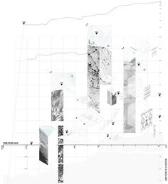 Architecture Graphics, Architecture Student, Architecture Drawings, Architecture Portfolio, Architecture Plan, Architecture Details, Urban Analysis, Site Analysis, Urban Mapping