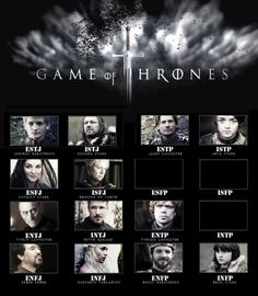 game of thrones mbti personalities which character are you game of thrones pinterest. Black Bedroom Furniture Sets. Home Design Ideas