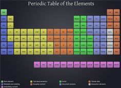 Generate random value between two numbers in javascript mathfloor periodic table of the html 5 elements urtaz Images