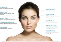 The Art of Botox. Schedule a consultation at BELLA DERMA MEDI SPA to get the look you've always desired without going under the knife.