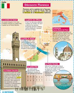 Fiche exposés : Découvre Florence