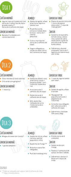 Clean Eating Einkaufsliste   Food Lifestyle <3   Pinterest   Clean ...